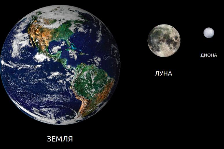 Лунный календарь на апрель 2016 года