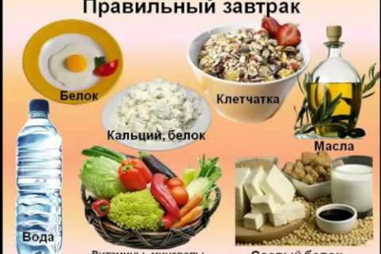 Рецепты правильного завтрака